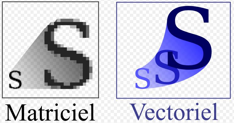 matriciel-vectoriel